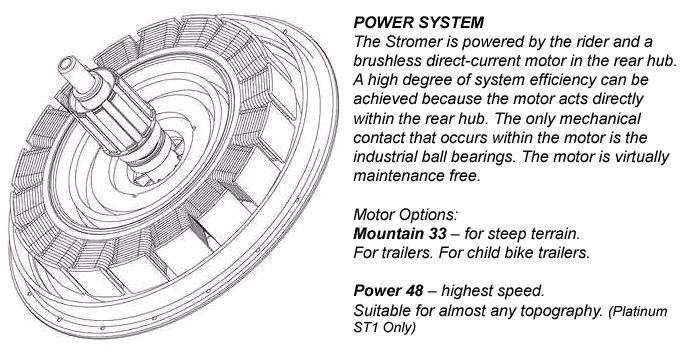 Stromer ST1 Electric Bike Motor